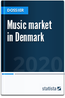 Music market in Denmark