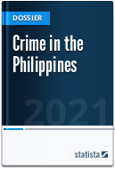 Crime in the Philippines