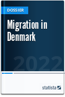 Migration and integration in Denmark