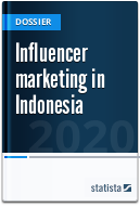 Influencer marketing in Indonesia