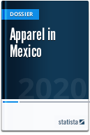 Apparel industry in Mexico