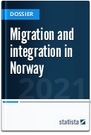 Migration and integration in Norway