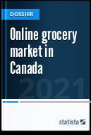 Online grocery market in Canada