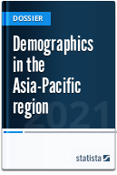 Demographics in Asia Pacific