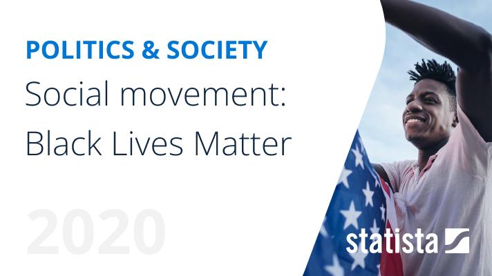 Social Movement: Black Lives Matter