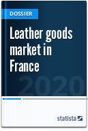 Leather goods market in France