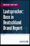 Lautsprecher: Bose Brand Report (Deutschland) 2020