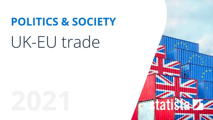 UK-EU Trade