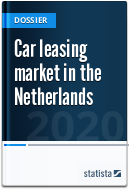 Car leasing market in the Netherlands