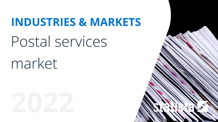 Postal service market