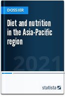Diet and nutrition in Asia Pacific