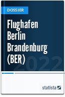 Flughafen Berlin Brandenburg (BER)