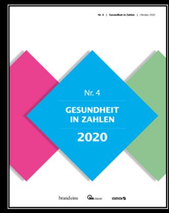 Gesundheit in Zahlen 2020