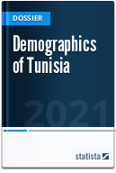 Demographics of Tunisia