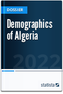 Demographics of Algeria