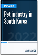 Pet industry in South Korea