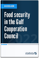 Food Security in the GCC