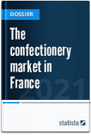 The confectionery market in France