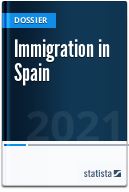 Immigration in Spain