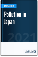 Pollution in Japan
