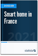 Smart home in France