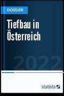 Tiefbau in Österreich