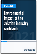 Environmental impact of the aviation industry worldwide