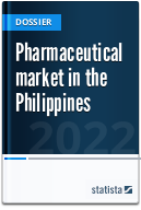 Pharmaceutical market in the Philippines
