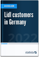 Lidl customers in Germany