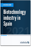 Biotechnology in Spain