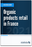 Organic products retail in France