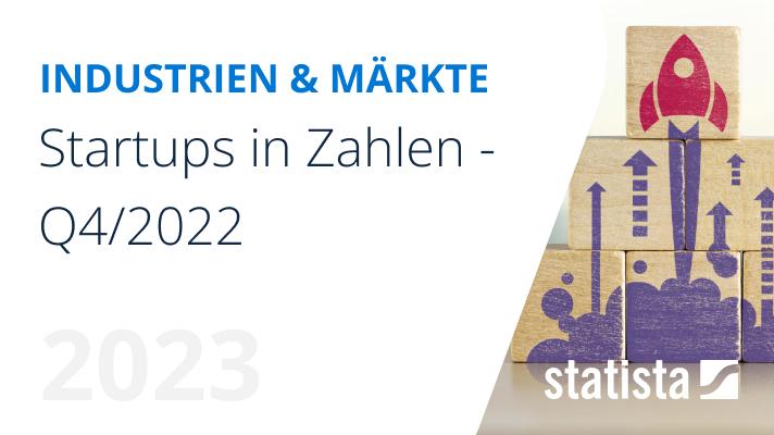 Startup Quarterly - Q4/2020
