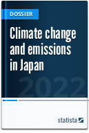 Climate change and emissions in Japan