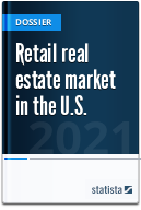 Retail real estate market in the United States