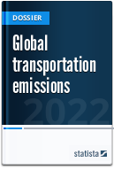 Transportation emissions worldwide