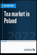 Tea market in Poland