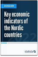 Key economic indicators of Scandinavia