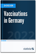 Vaccinations in Germany