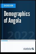 Demographics of Angola