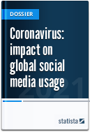 Social media use during the COVID-19 pandemic worldwide