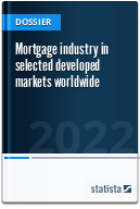 Global mortgage industry: developed markets