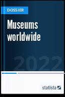Museums worldwide
