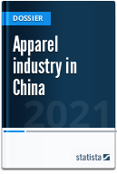 Apparel industry in China