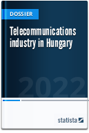 Telecommunications industry in Hungary