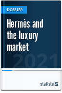 Hermès and the luxury market