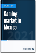 Gaming market in Mexico