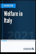Welfare in Italy