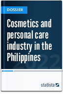 Cosmetics and personal care industry in the Philippines