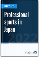 Professional sports in Japan