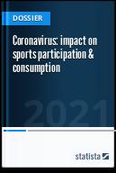 Coronavirus: impact on sports participation